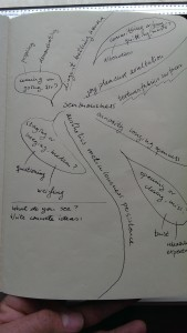 Teaching in a sensuous society - Questions